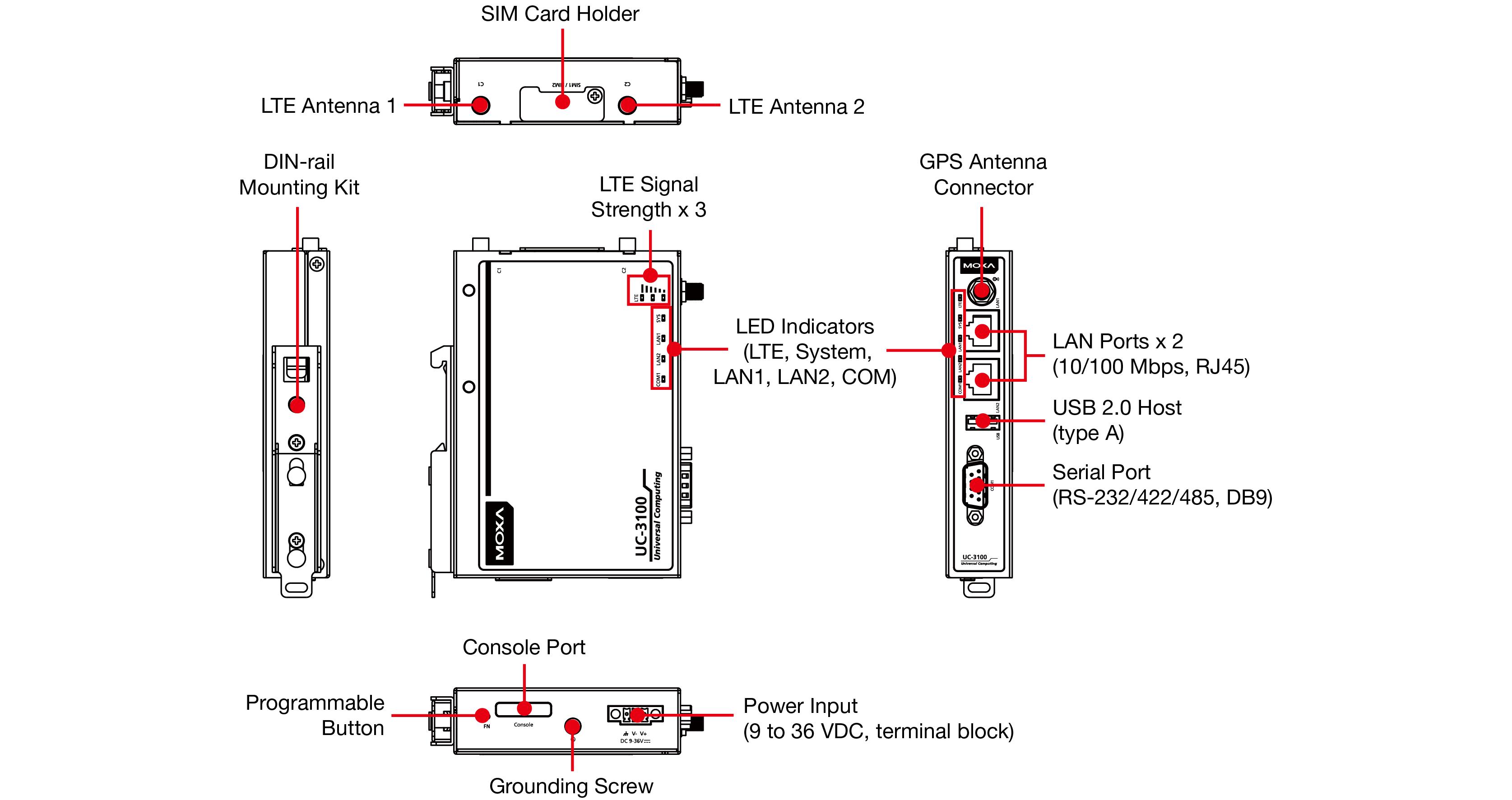 UC-3100 Series - Arm-Based Computers | MOXA