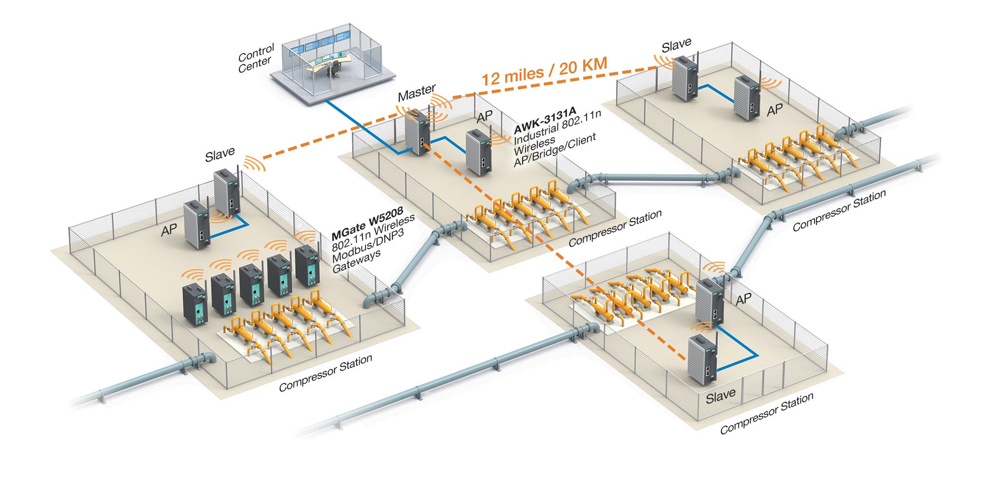 Wireless_Pipeline_Monitoring.jpg