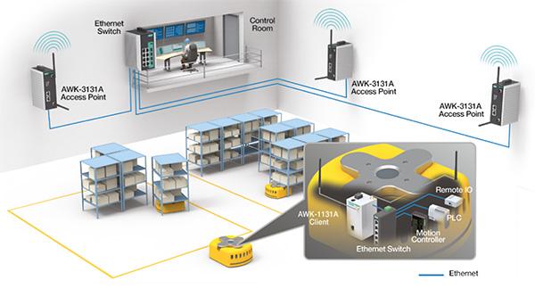 smart-wireless-sends-warehouses-to-smart-territory.jpg